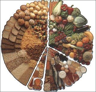 Importancia del Hierro en la dieta