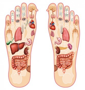 Caminar descalzo: beneficios en la Salud y Belleza